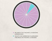 Ciclocracy