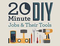 20 minute DIY wall chart infographic