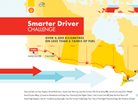 Shell's Smarter Driver Challenge