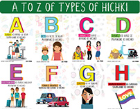 A to Z of HICHKI