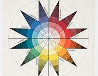 Johannes Itten Color Sphere