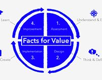 Iconen en illustraties FactFactory