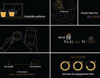 Nespresso campaign review animation
