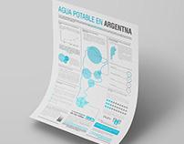 Infografía - Agua Potable en Argentina -