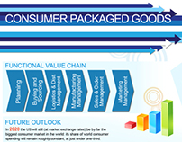 CPG Infographic