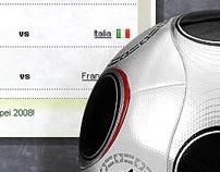Google Gadget Euro 2008