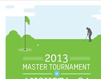 NASDAQ OMX Masters Tournament Event