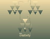 creativity - Prezi