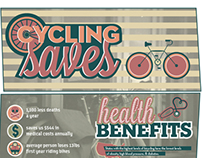 Cycling Saves