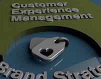 4D Business model