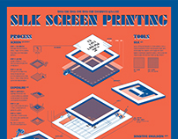 1604 Silk Screen Printing Infographic Poster