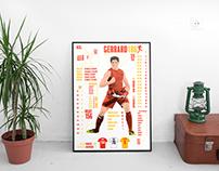 Steven Gerrard 186 Infographic.