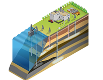 Isometric diagram showing carbon capture and storage