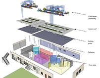 Community Centre - Urban Arts