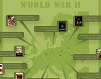 World War Movie Map [ Infographic ]