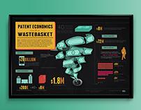 Patent Economics Infographics