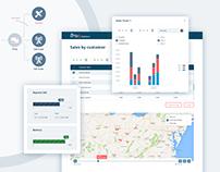 Itraq - dashboard platform