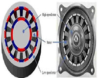 Noncontact Magnetic Gear