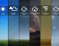 weather wallpapers