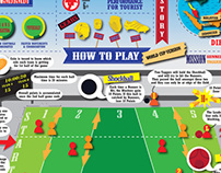Infographic Sports : Galah Panjang