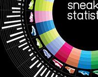 Sneaker Statistics