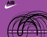 Nike AIR MAX statistics