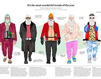 Modern Santa Fashion - Mr Porter