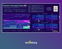 """Relative Strength Index RSI"" infografikas"