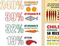 Infographic | A Chilli a Day