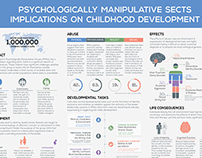 Academic Poster: Psychology