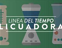 Linea del Tiempo - Licuadora