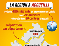 Les migrants en PACA