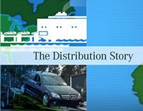 MBUSA Distribution Story Video