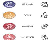 Training Icons - Marriott Vacation Club International
