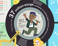 Infographic: How the music ecosystem works