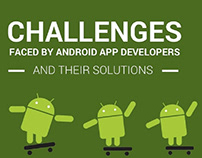 Challenges Faced by Android App Developers And Their So