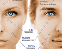 IDLife Skin Care