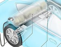 Automotive Illustrations