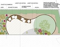 Progetto di Area Verde in abitazione privata