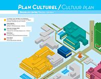 Plan Culturel