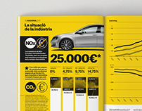 Infographic publication