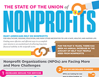 Nonprofit State Of The Union