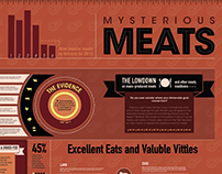 Meat Infographic