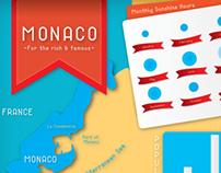 Monaco Infographic
