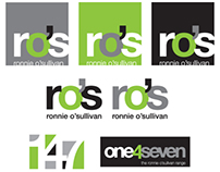 Branding Ronnie 'The Rocket' O'Sullivan