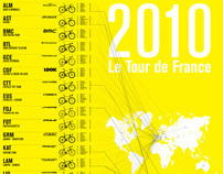 2010 Tour de France Graphics