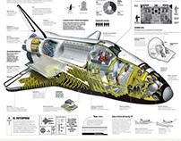 Infografía Transbordadores