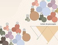 Il Corriere della Sera, LaLettura | Ice creams