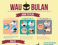 Wau Bulan Game Instruction