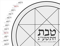 לוח שנה יהודי